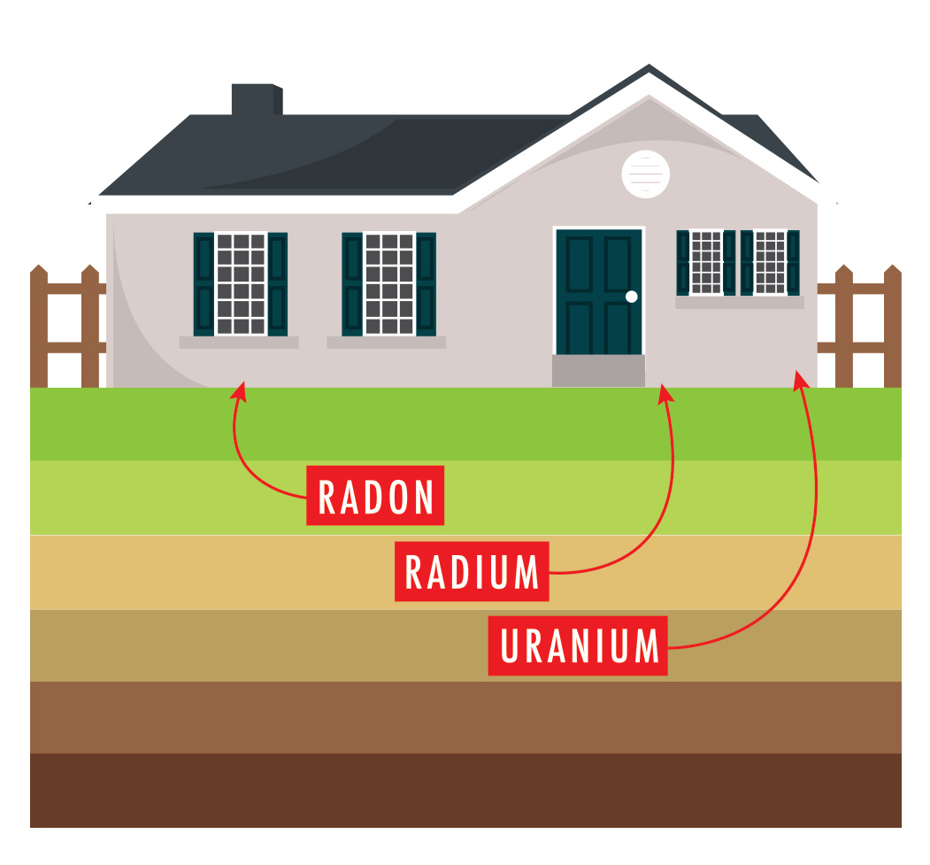 radon remediation