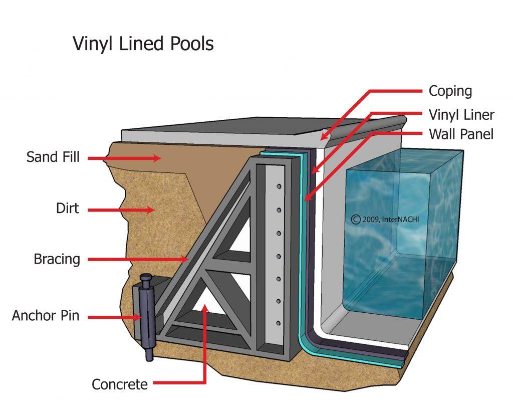 vinyl lined pool 2